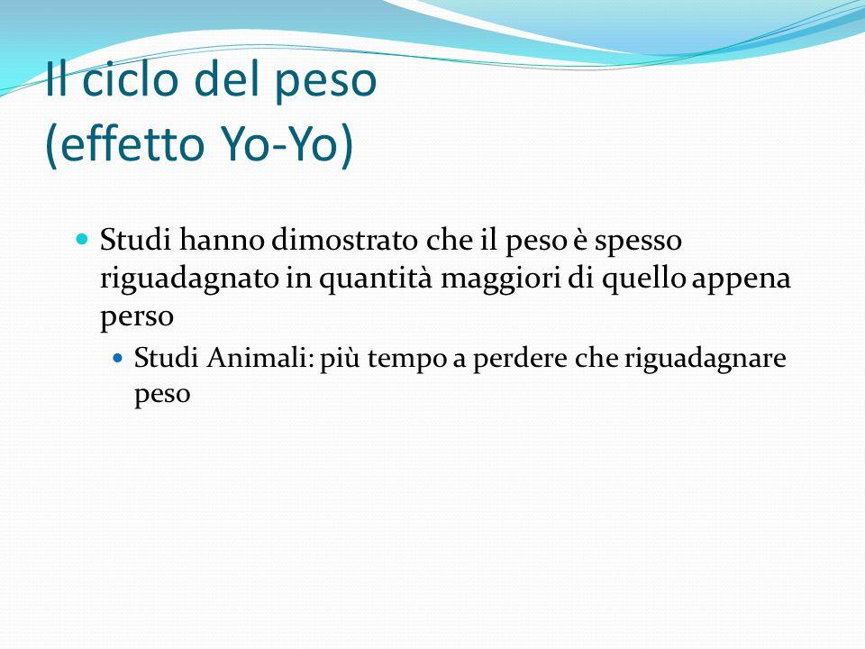 Il ciclo del peso (effetto Yo-Yo)