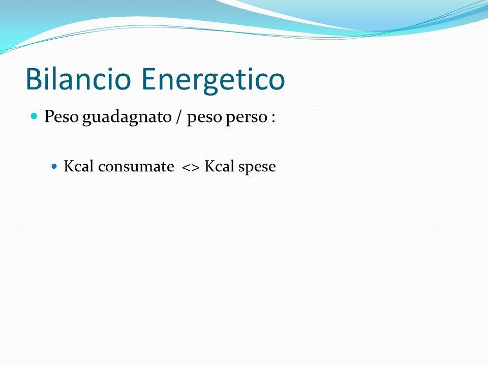 Bilancio Energetico Peso guadagnato / peso perso :