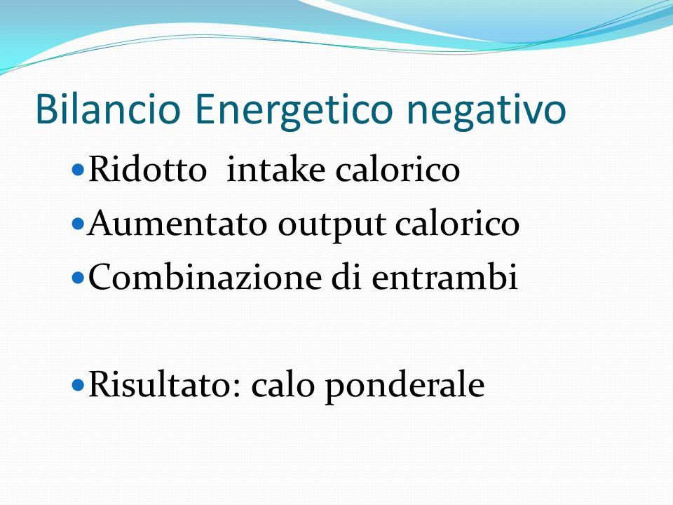 Bilancio Energetico negativo