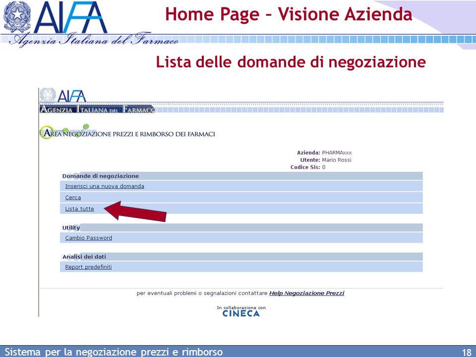 Home Page – Visione Azienda
