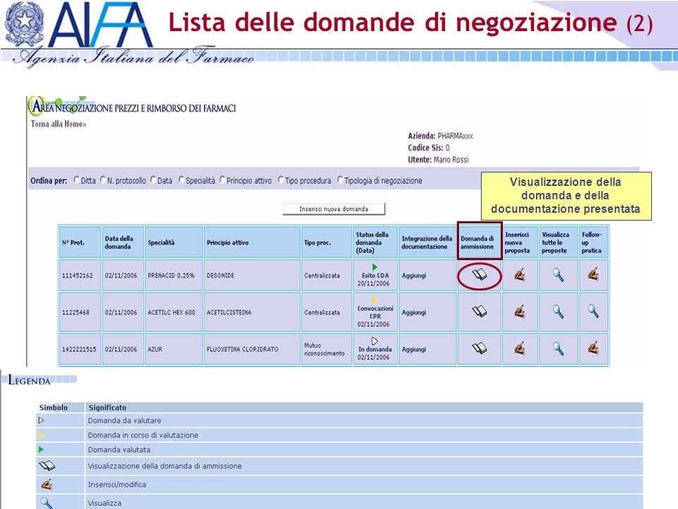Visualizzazione della domanda e della documentazione presentata