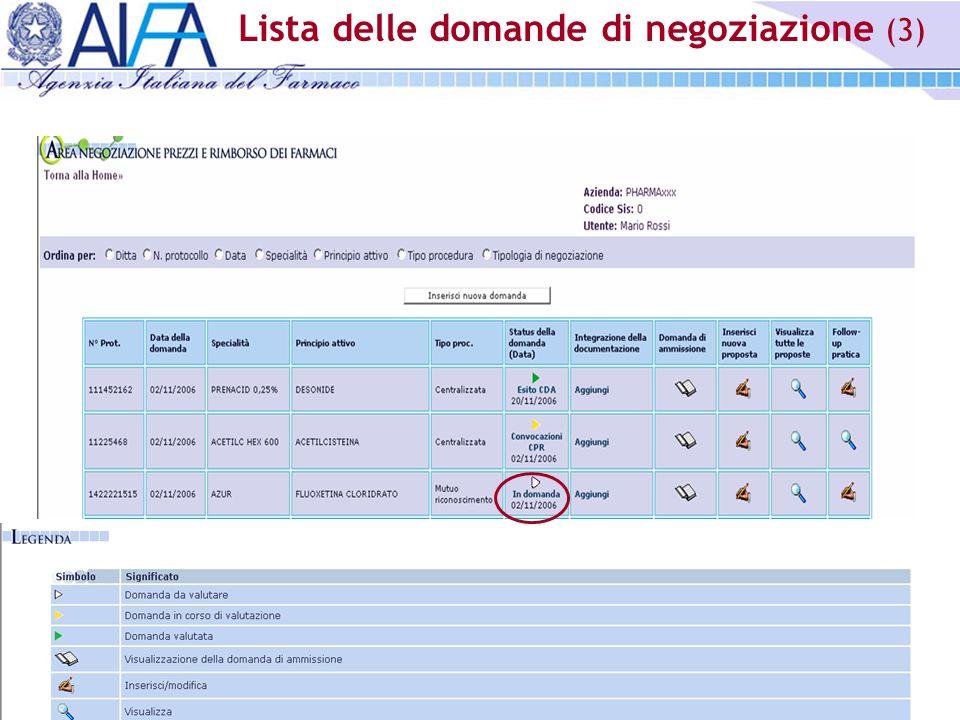 Lista delle domande di negoziazione (3)