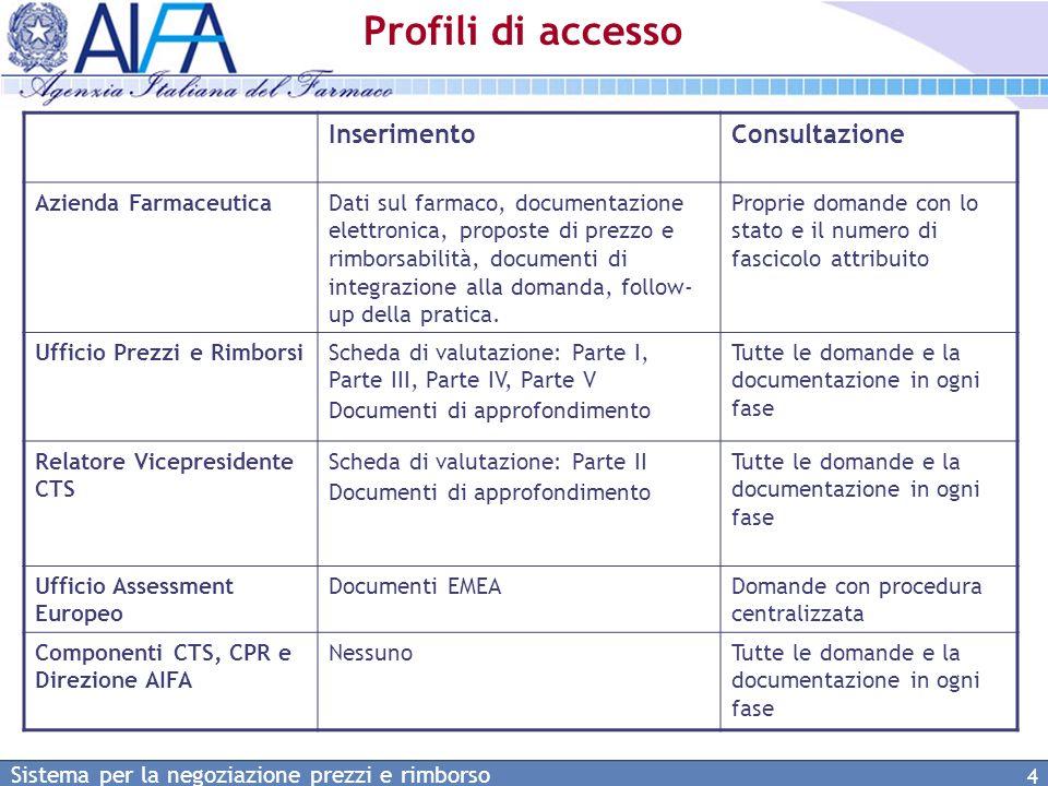 Profili di accesso Inserimento Consultazione Azienda Farmaceutica