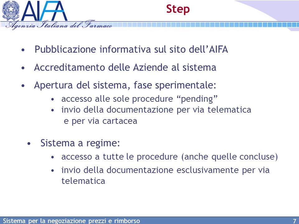 Step Pubblicazione informativa sul sito dell'AIFA