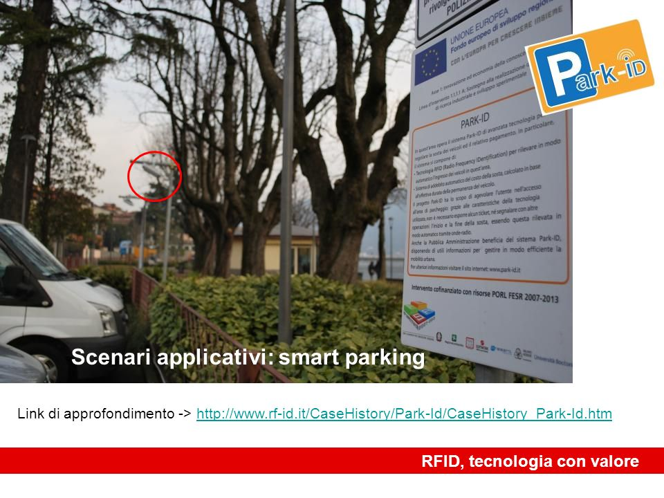 Scenari applicativi: smart parking