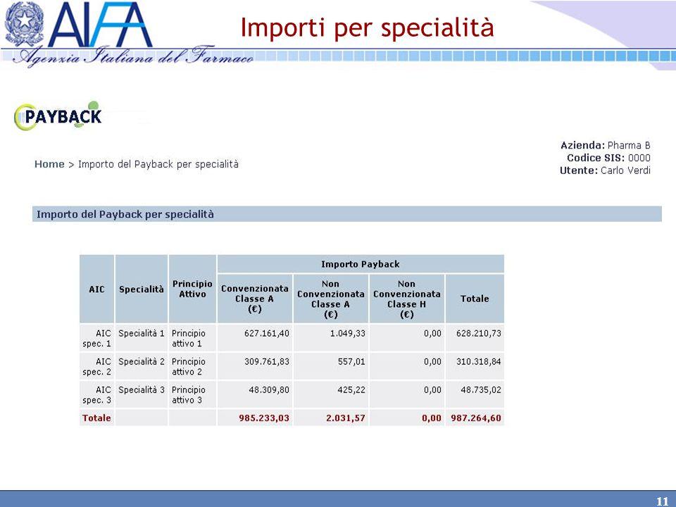 Importi per specialità