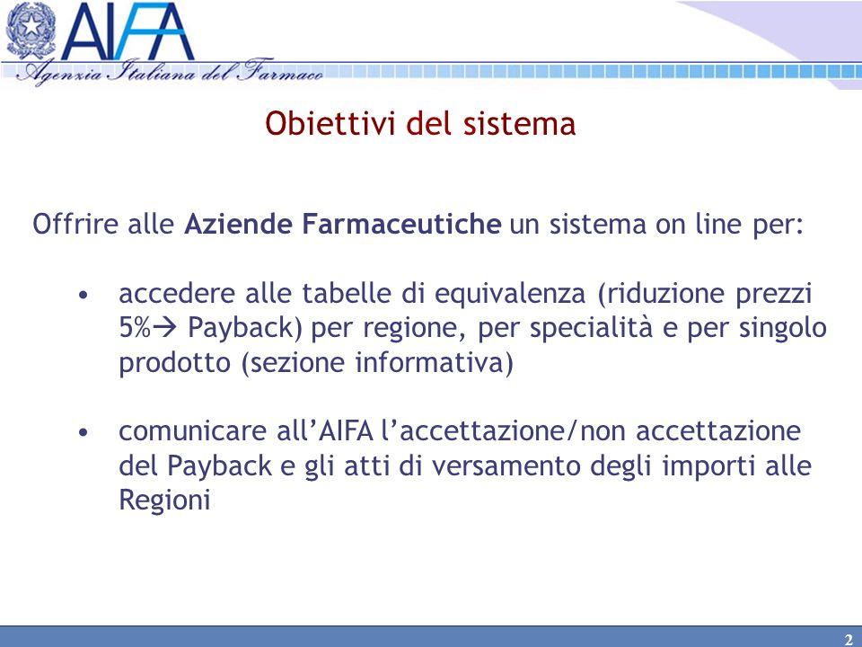 01/03/2006 Obiettivi del sistema. Offrire alle Aziende Farmaceutiche un sistema on line per: