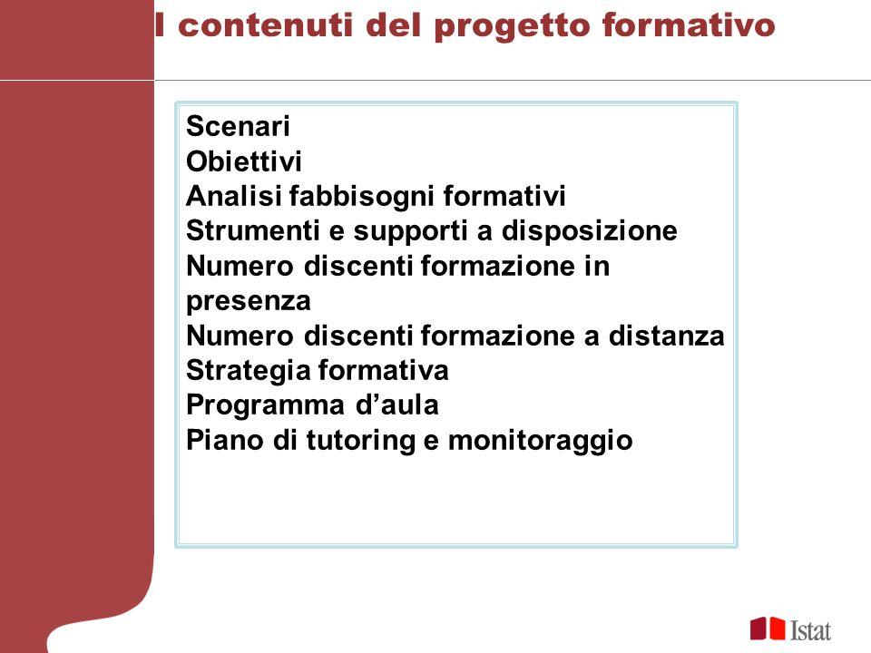 I contenuti del progetto formativo