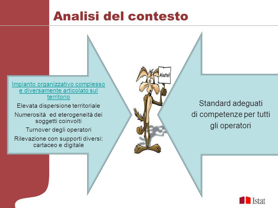 Analisi del contesto Standard adeguati di competenze per tutti