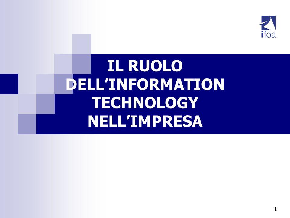 IL RUOLO DELL'INFORMATION TECHNOLOGY NELL'IMPRESA
