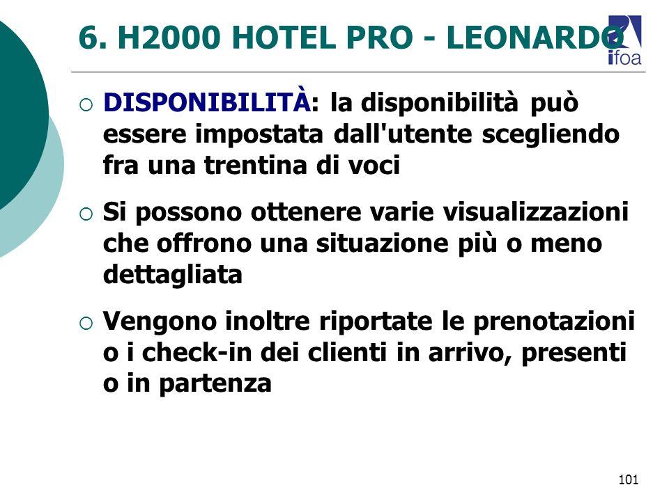 6. H2000 HOTEL PRO - LEONARDO DISPONIBILITÀ: la disponibilità può essere impostata dall utente scegliendo fra una trentina di voci.