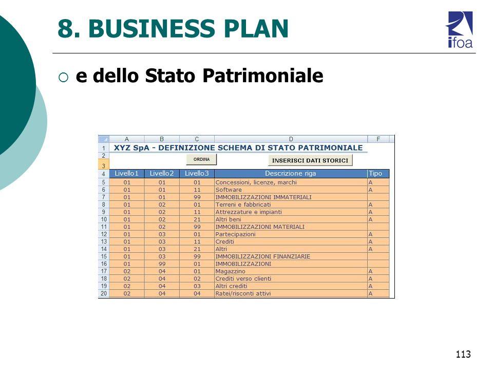 8. BUSINESS PLAN e dello Stato Patrimoniale