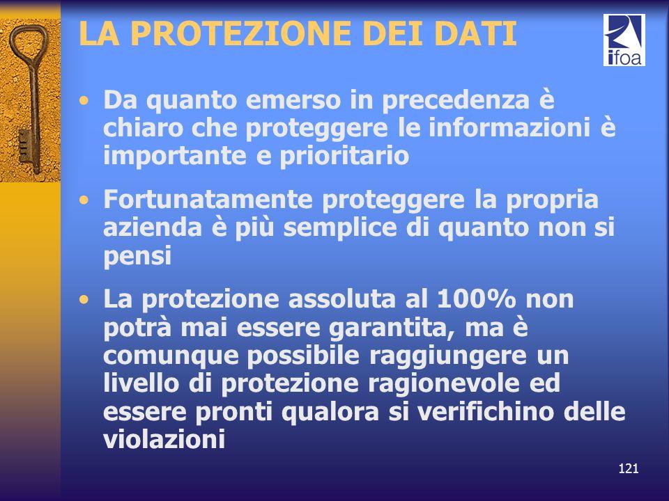 LA PROTEZIONE DEI DATI Da quanto emerso in precedenza è chiaro che proteggere le informazioni è importante e prioritario.