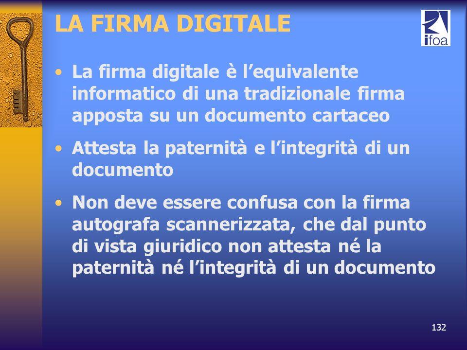 LA FIRMA DIGITALE La firma digitale è l'equivalente informatico di una tradizionale firma apposta su un documento cartaceo.