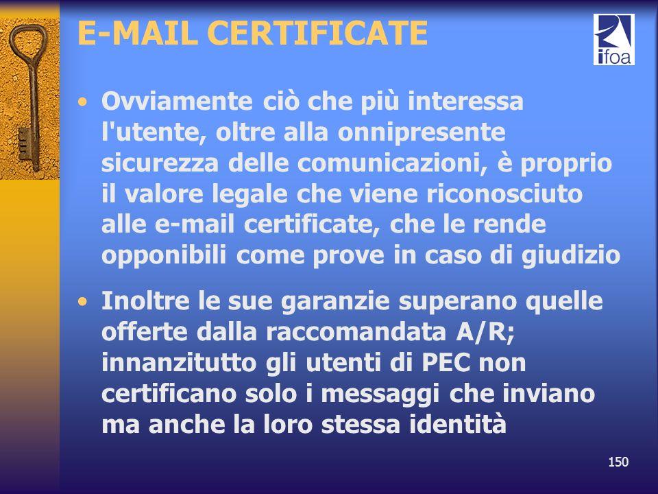 E-MAIL CERTIFICATE