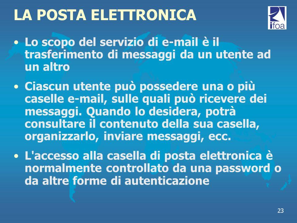 LA POSTA ELETTRONICA Lo scopo del servizio di e-mail è il trasferimento di messaggi da un utente ad un altro.