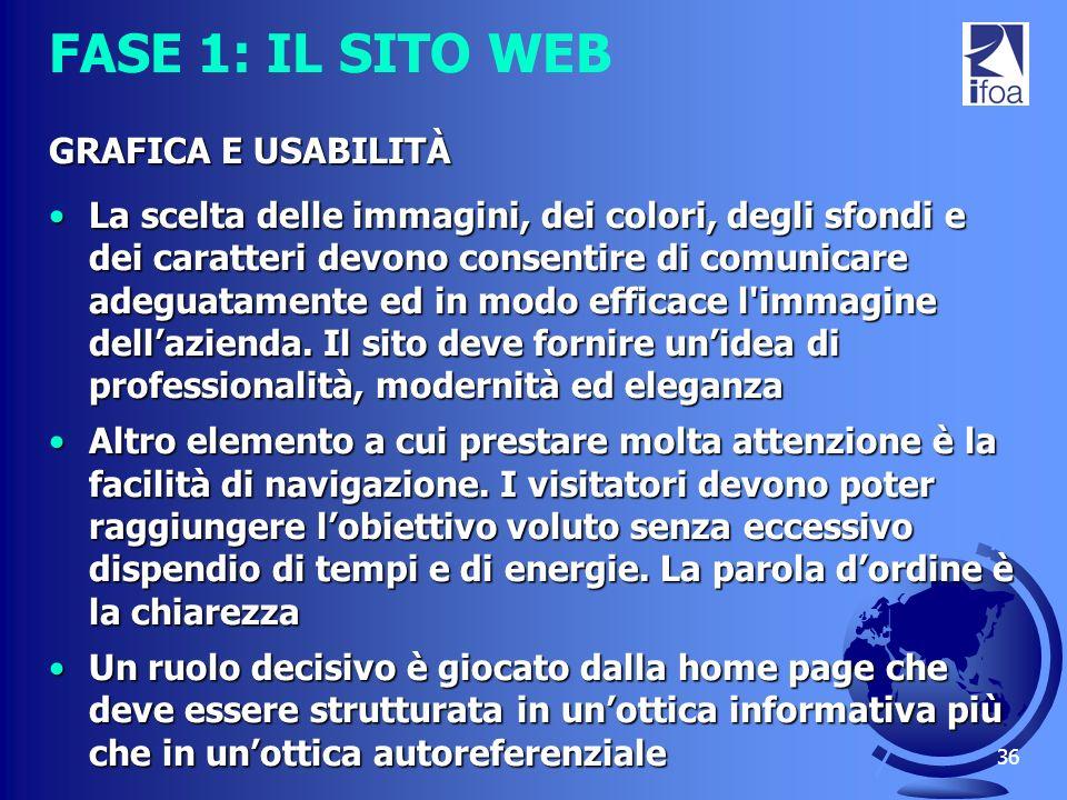 FASE 1: IL SITO WEB GRAFICA E USABILITÀ