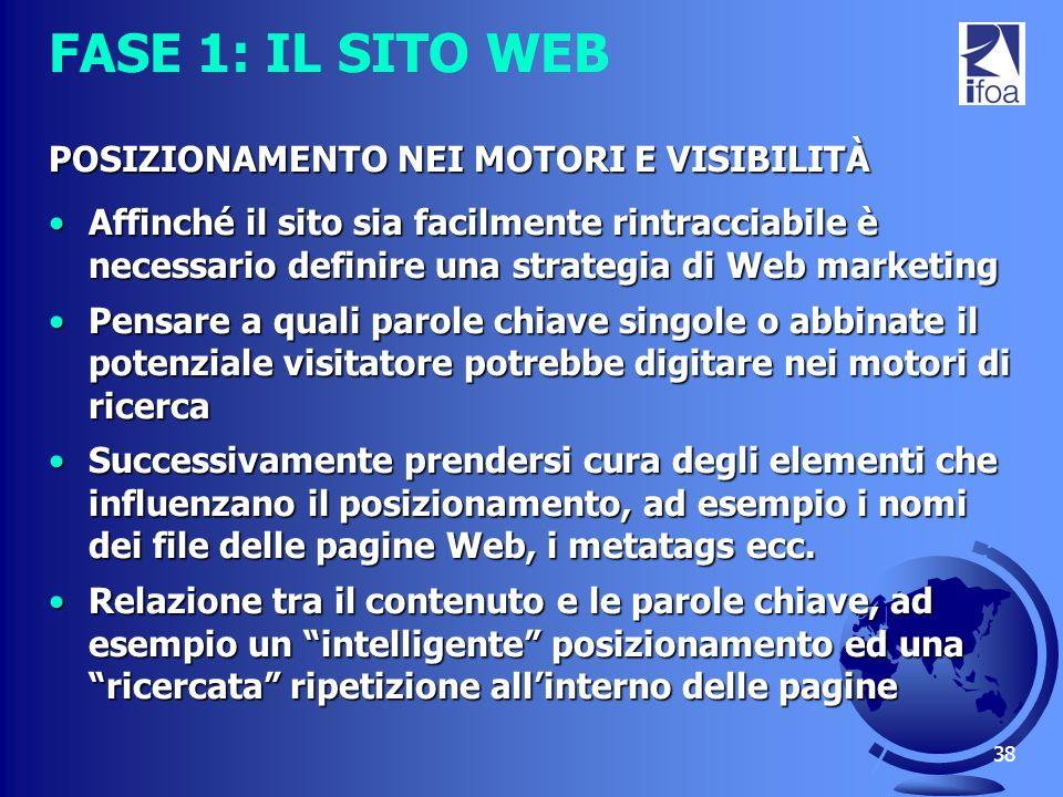 FASE 1: IL SITO WEB POSIZIONAMENTO NEI MOTORI E VISIBILITÀ