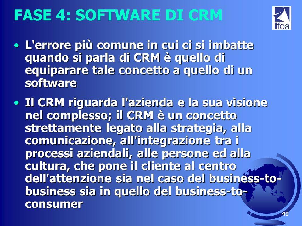 FASE 4: SOFTWARE DI CRM L errore più comune in cui ci si imbatte quando si parla di CRM è quello di equiparare tale concetto a quello di un software.