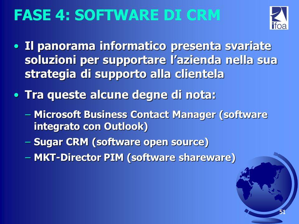 FASE 4: SOFTWARE DI CRM Il panorama informatico presenta svariate soluzioni per supportare l'azienda nella sua strategia di supporto alla clientela.