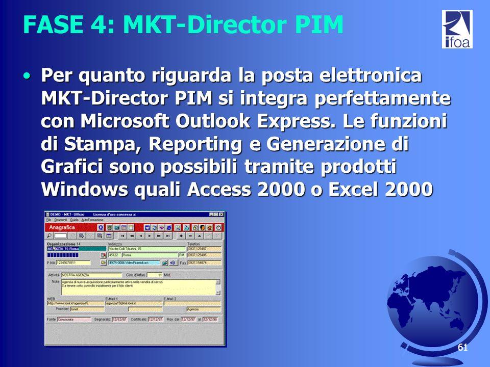 FASE 4: MKT-Director PIM