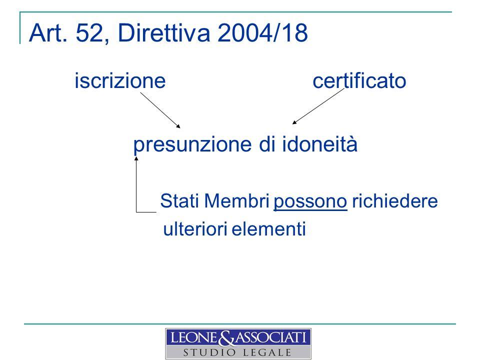 Art. 52, Direttiva 2004/18 iscrizione certificato