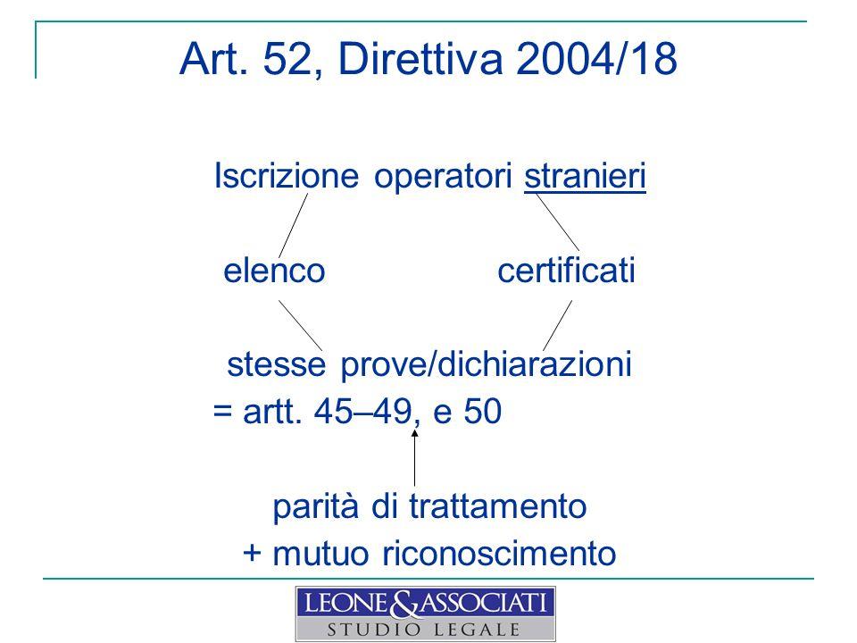 Art. 52, Direttiva 2004/18 Iscrizione operatori stranieri
