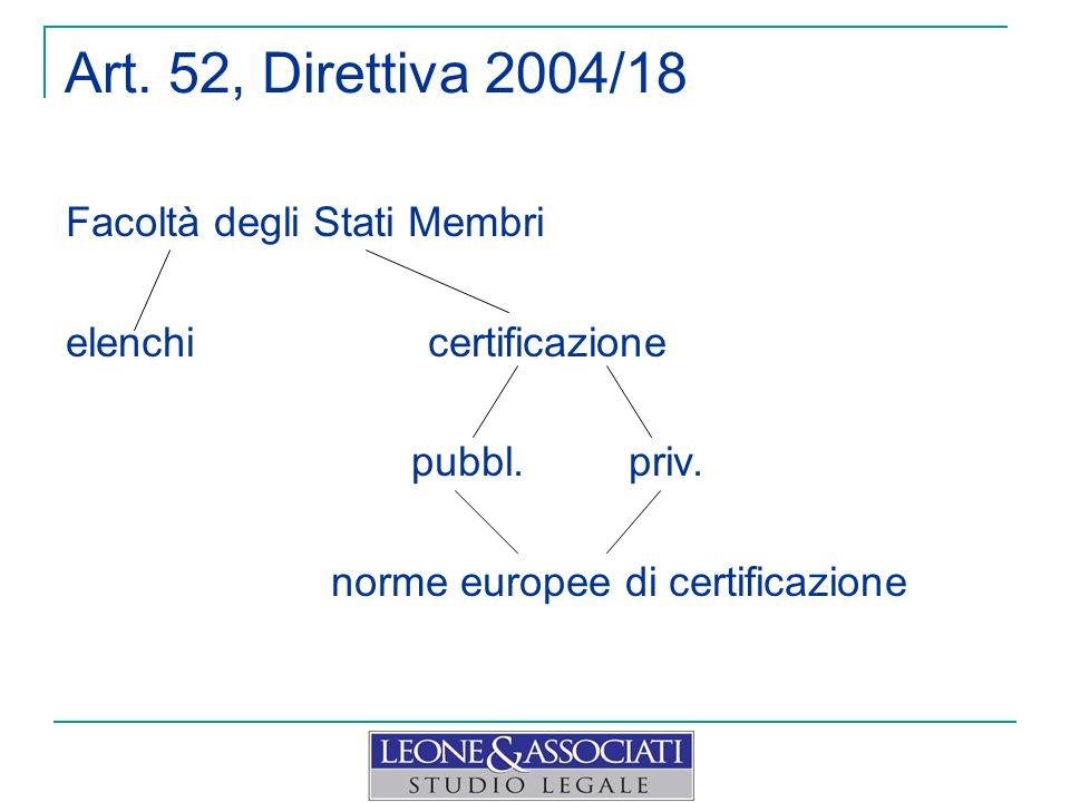 Art. 52, Direttiva 2004/18 Facoltà degli Stati Membri