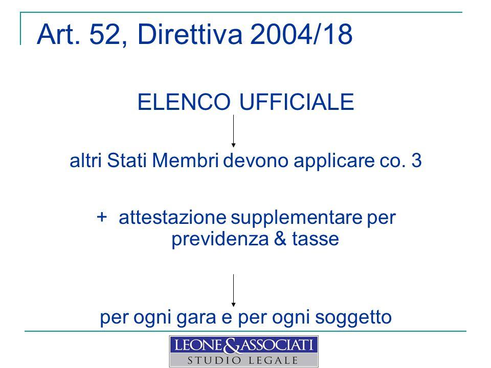 Art. 52, Direttiva 2004/18 ELENCO UFFICIALE