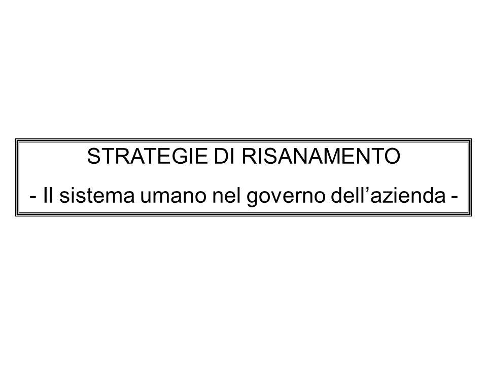 STRATEGIE DI RISANAMENTO - Il sistema umano nel governo dell'azienda -