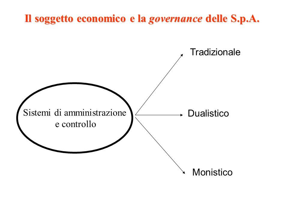 Sistemi di amministrazione