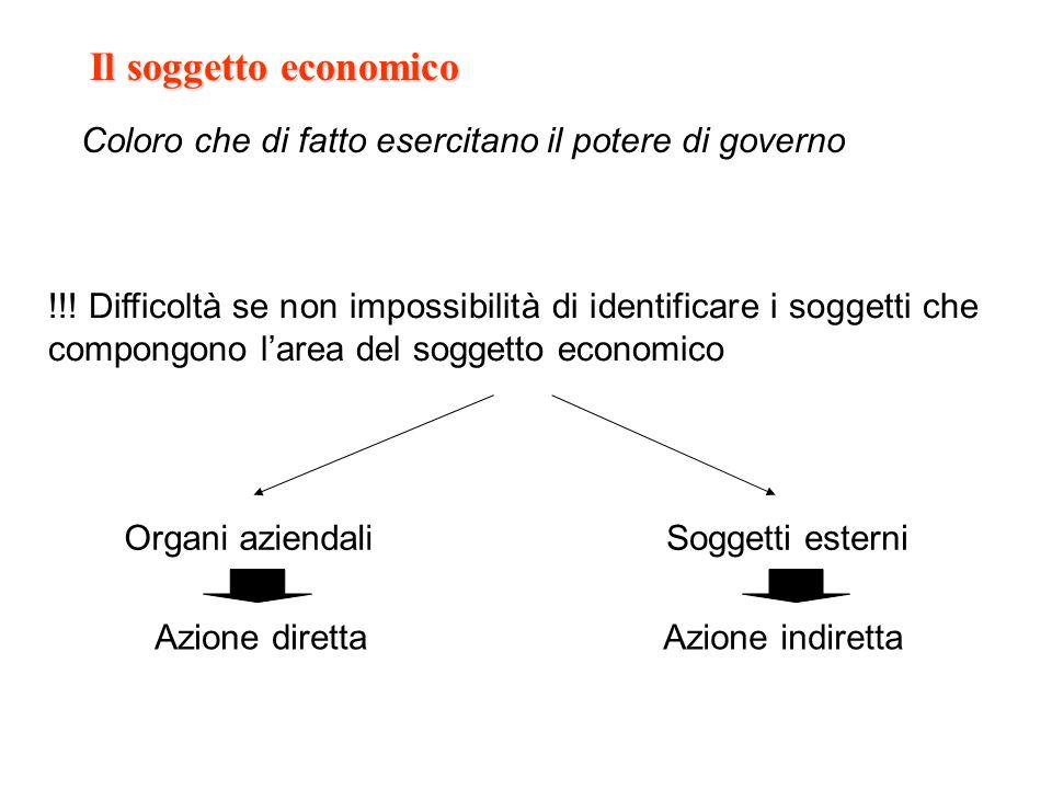 Il soggetto economicoColoro che di fatto esercitano il potere di governo.