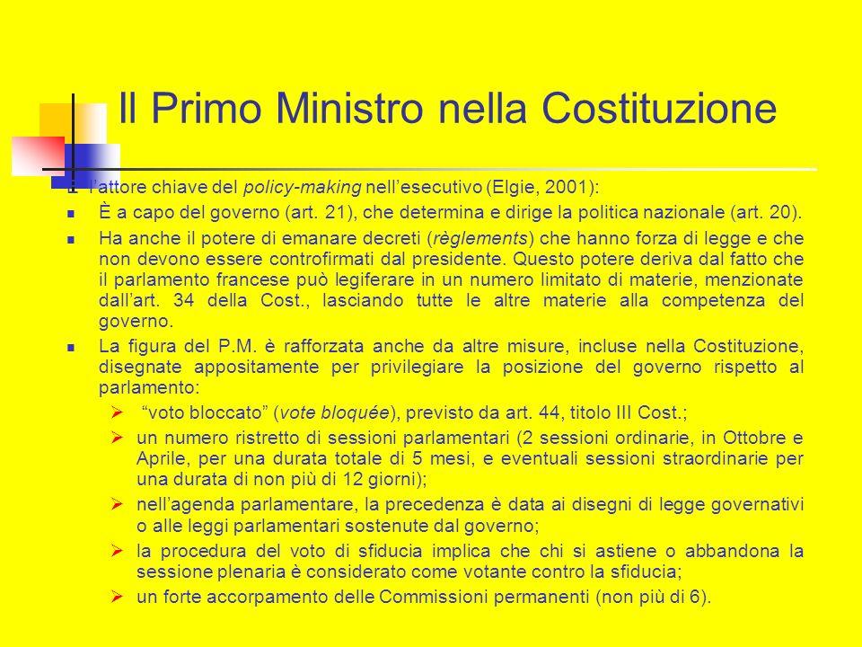 Il Primo Ministro nella Costituzione