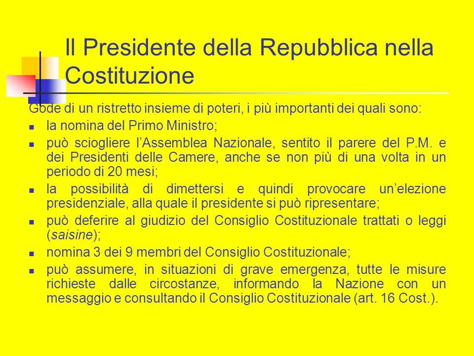 Il Presidente della Repubblica nella Costituzione