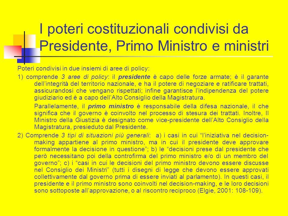 I poteri costituzionali condivisi da Presidente, Primo Ministro e ministri