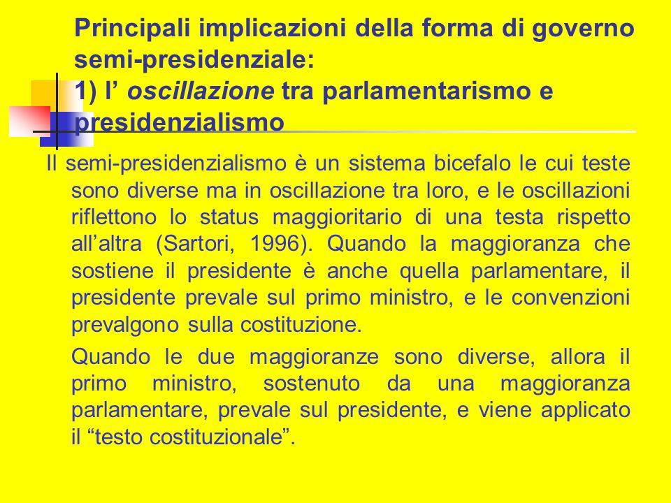 Principali implicazioni della forma di governo semi-presidenziale: 1) l' oscillazione tra parlamentarismo e presidenzialismo