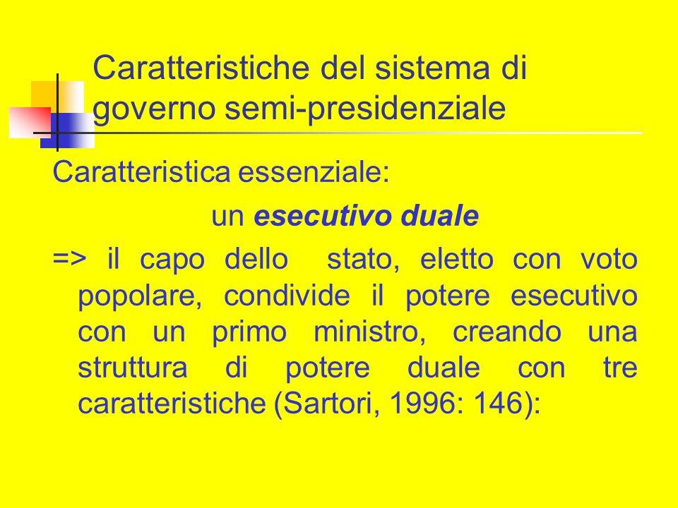 Caratteristiche del sistema di governo semi-presidenziale