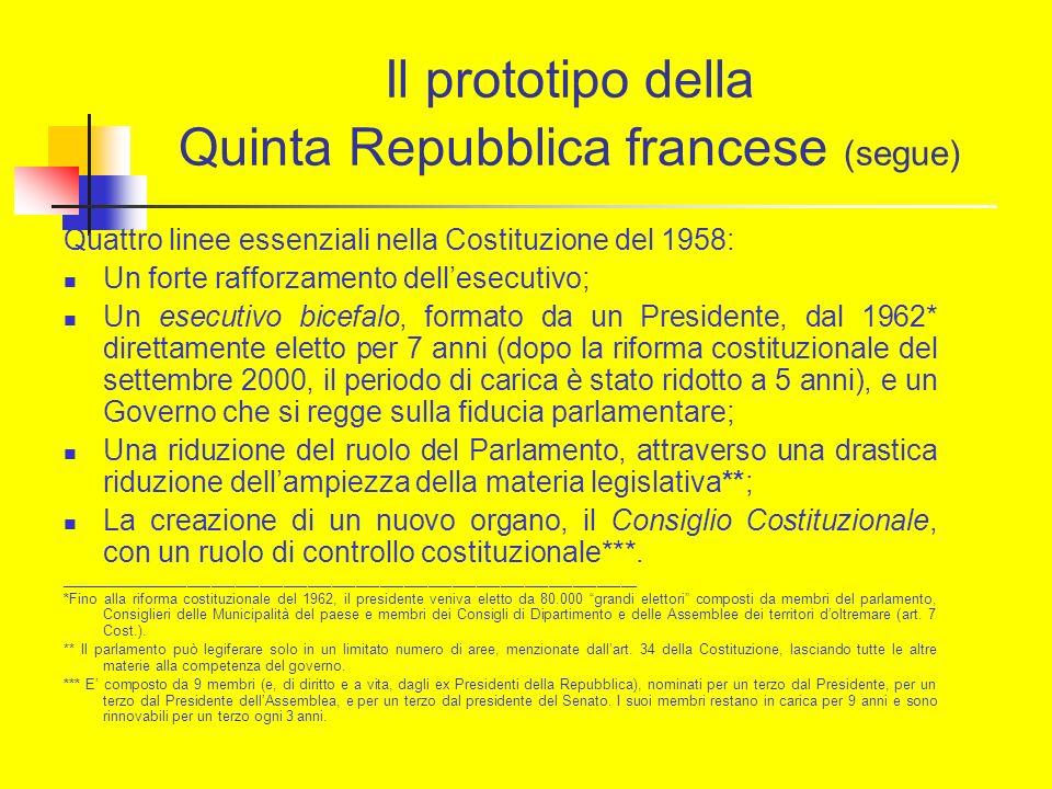 Il prototipo della Quinta Repubblica francese (segue)