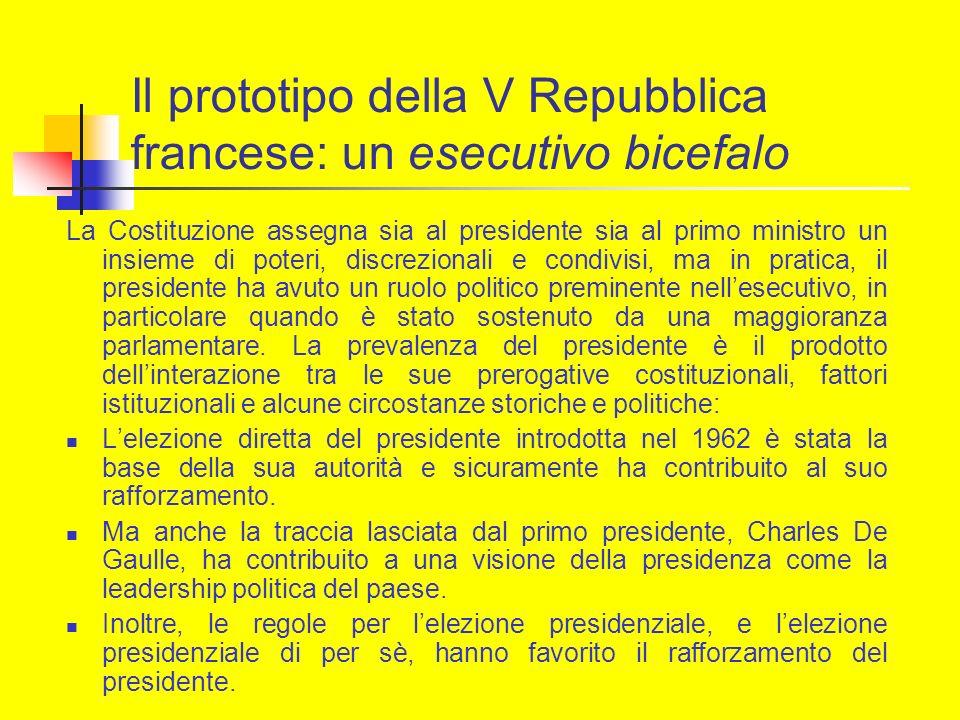 Il prototipo della V Repubblica francese: un esecutivo bicefalo