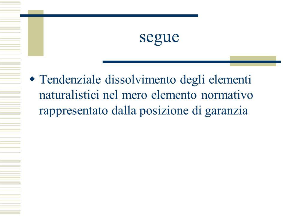 segue Tendenziale dissolvimento degli elementi naturalistici nel mero elemento normativo rappresentato dalla posizione di garanzia.