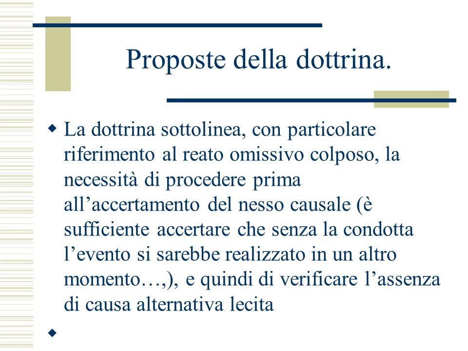 Proposte della dottrina.