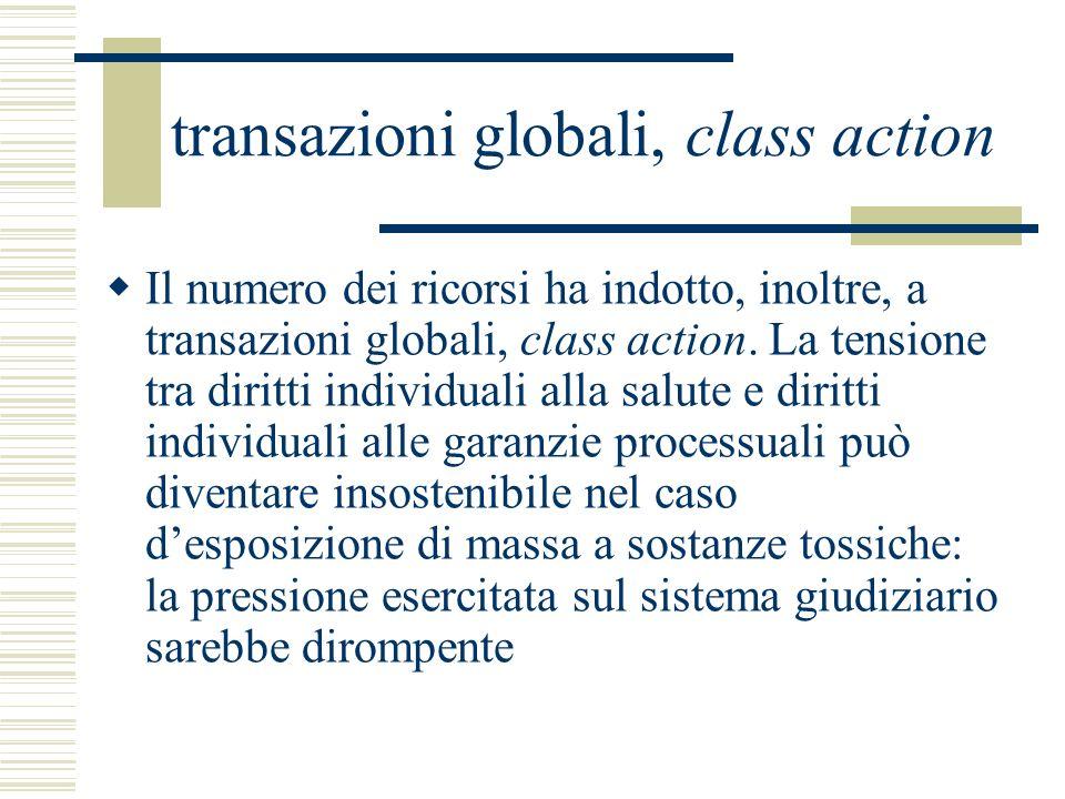 transazioni globali, class action