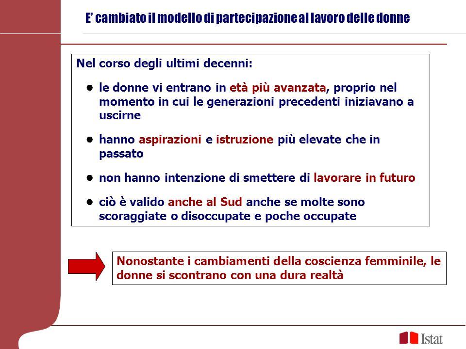 E' cambiato il modello di partecipazione al lavoro delle donne