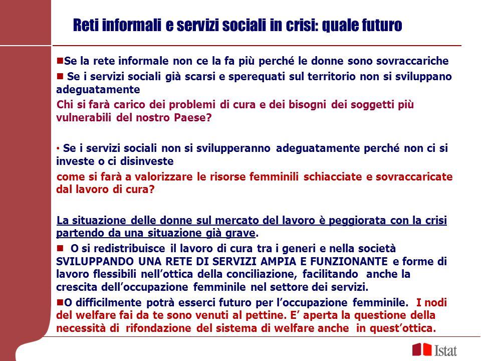 Reti informali e servizi sociali in crisi: quale futuro