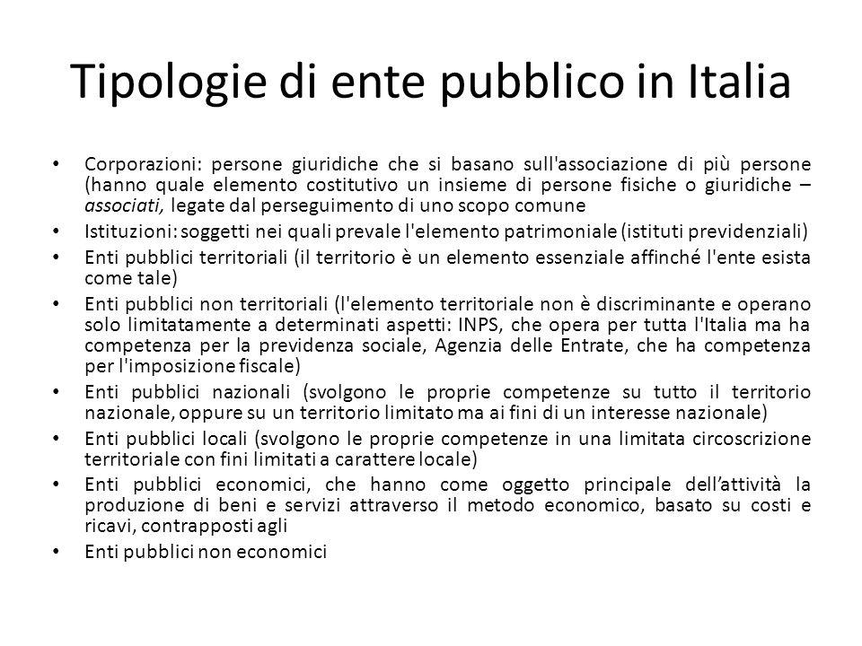 Tipologie di ente pubblico in Italia