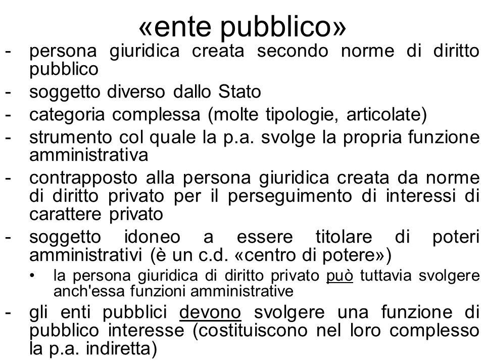 «ente pubblico» persona giuridica creata secondo norme di diritto pubblico. soggetto diverso dallo Stato.