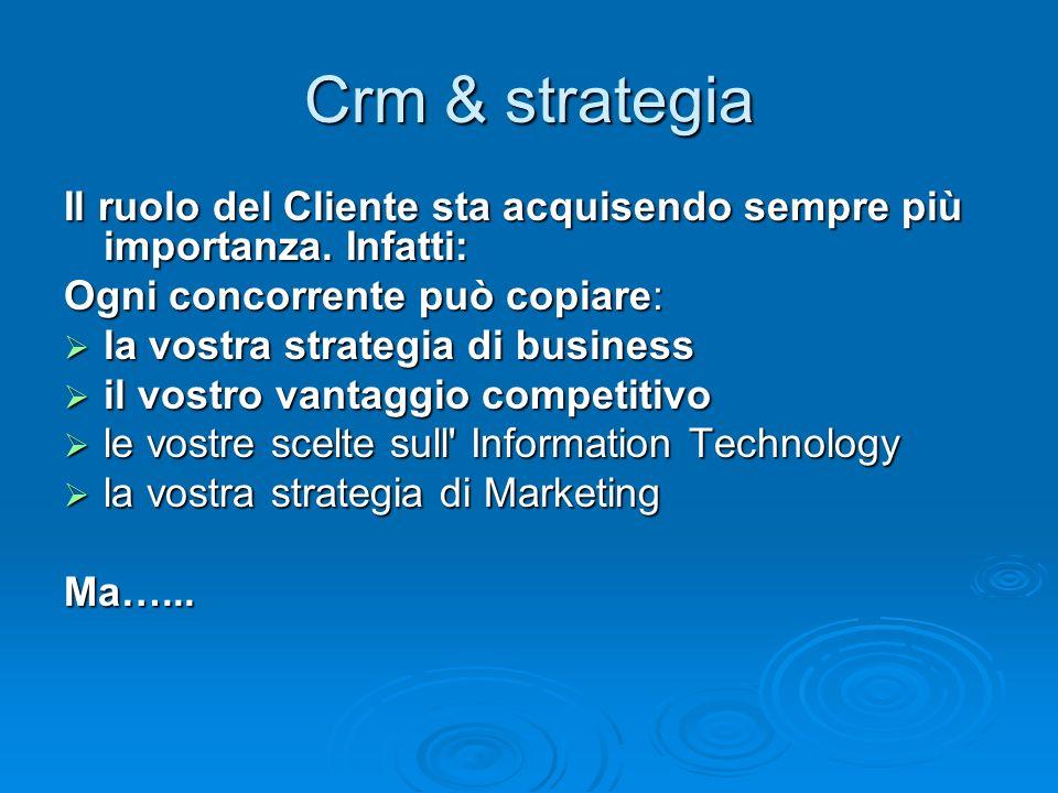 Crm & strategia Il ruolo del Cliente sta acquisendo sempre più importanza. Infatti: Ogni concorrente può copiare: