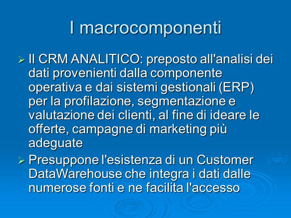 I macrocomponenti