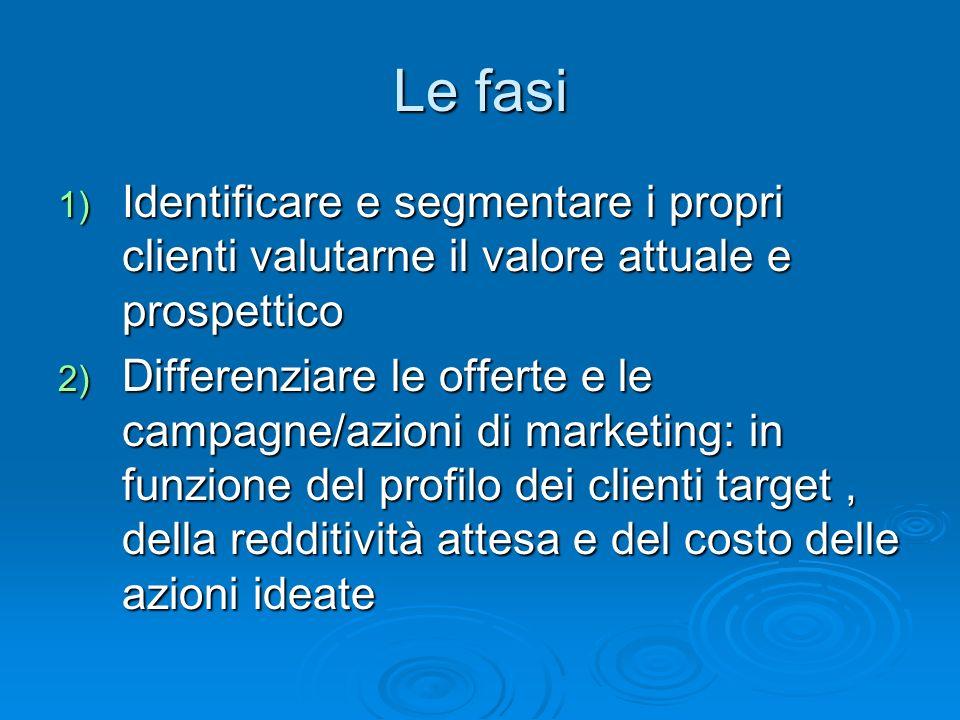 Le fasi Identificare e segmentare i propri clienti valutarne il valore attuale e prospettico.