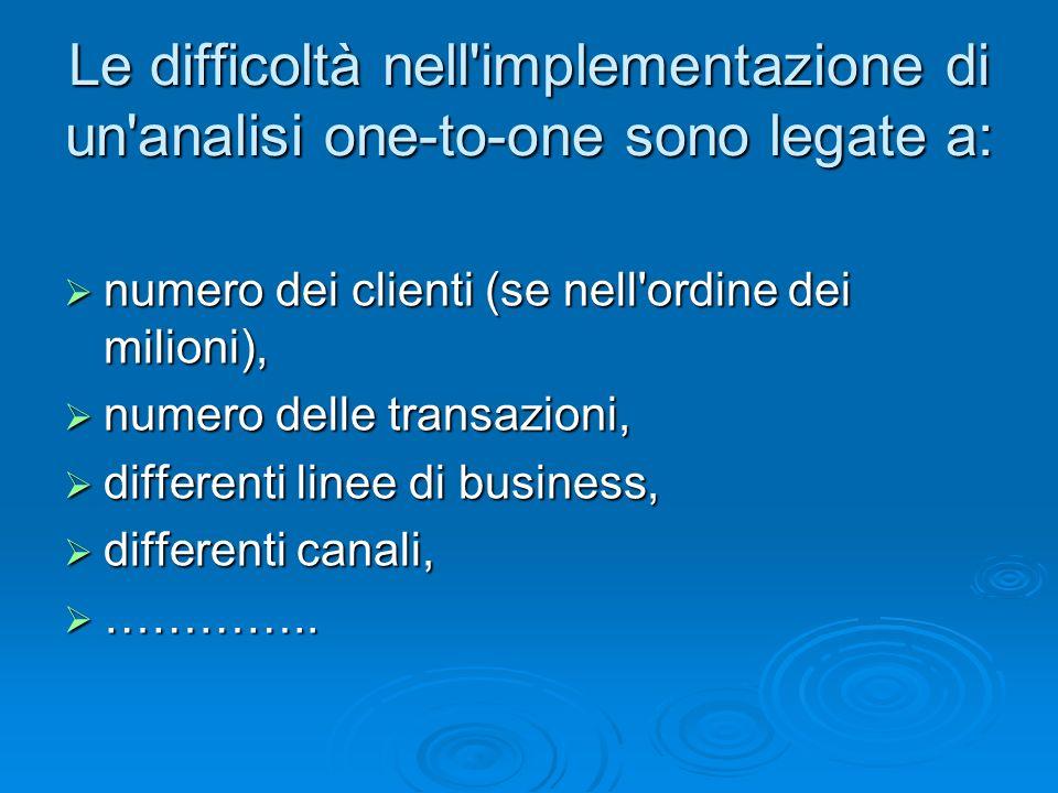Le difficoltà nell implementazione di un analisi one-to-one sono legate a: